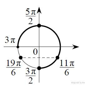 http://math.reshuege.ru/get_file?id=5086
