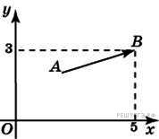 http://math.reshuege.ru/get_file?id=458