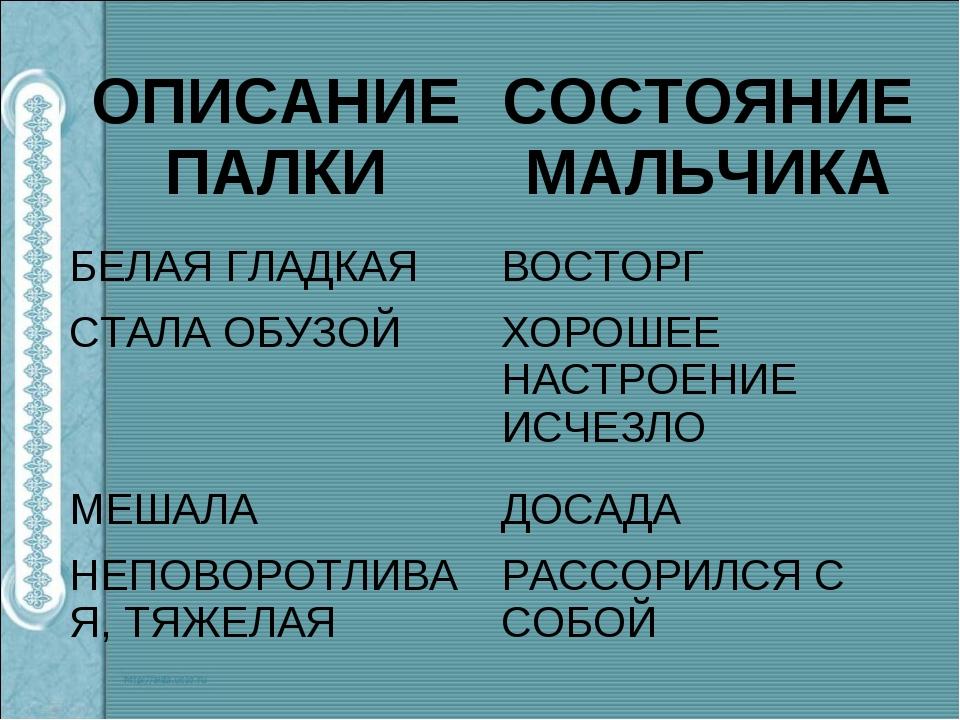 ОПИСАНИЕ ПАЛКИСОСТОЯНИЕ МАЛЬЧИКА БЕЛАЯ ГЛАДКАЯВОСТОРГ СТАЛА ОБУЗОЙХОРОШЕЕ...
