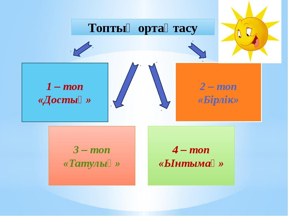 1 – топ «Достық» 2 – топ «Бірлік» 3 – топ «Татулық» 4 – топ «Ынтымақ» Топтық...