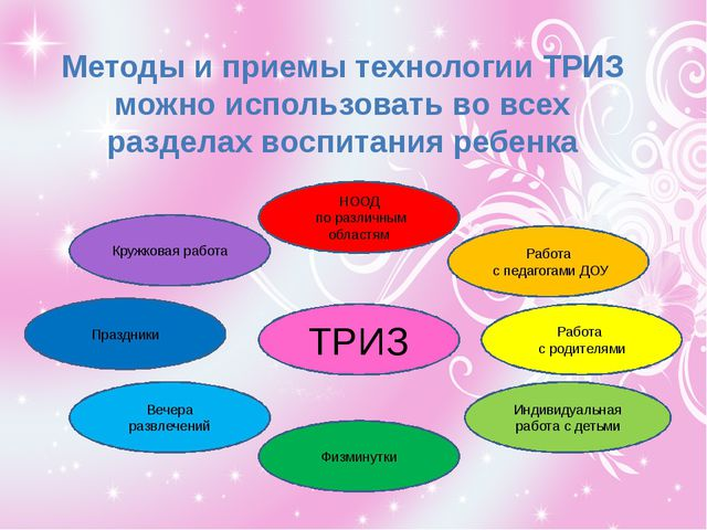 Методы и приемы технологии ТРИЗ можно использовать во всех разделах воспитан...