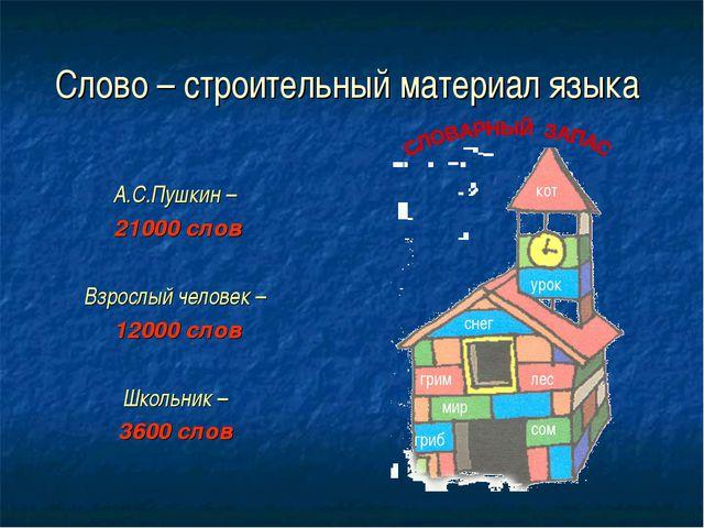 Слово – строительный материал языка А.С.Пушкин – 21000 слов Взрослый человек...