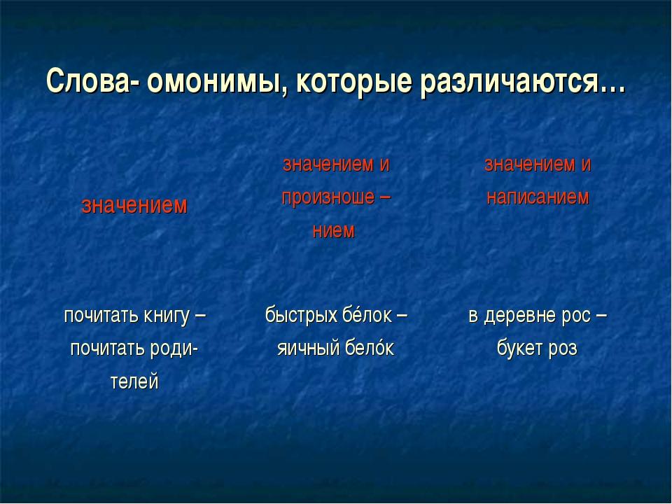 Слова- омонимы, которые различаются… значением значением и произноше – нием...