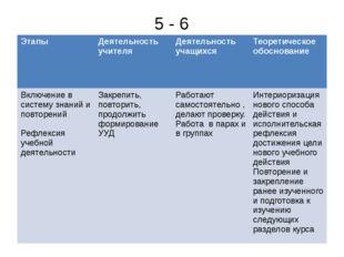 5 - 6 Этапы Деятельность учителя Деятельность учащихся Теоретическое обоснова