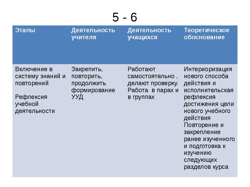 5 - 6 Этапы Деятельность учителя Деятельность учащихся Теоретическое обоснова...