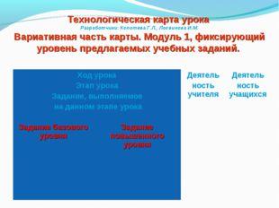 Технологическая карта урока Разработчики: Копотева Г.Л., Логвинова И.М. Вари