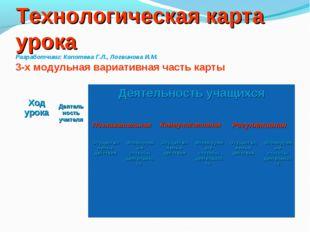 Технологическая карта урока Разработчики: Копотева Г.Л., Логвинова И.М. 3-х м