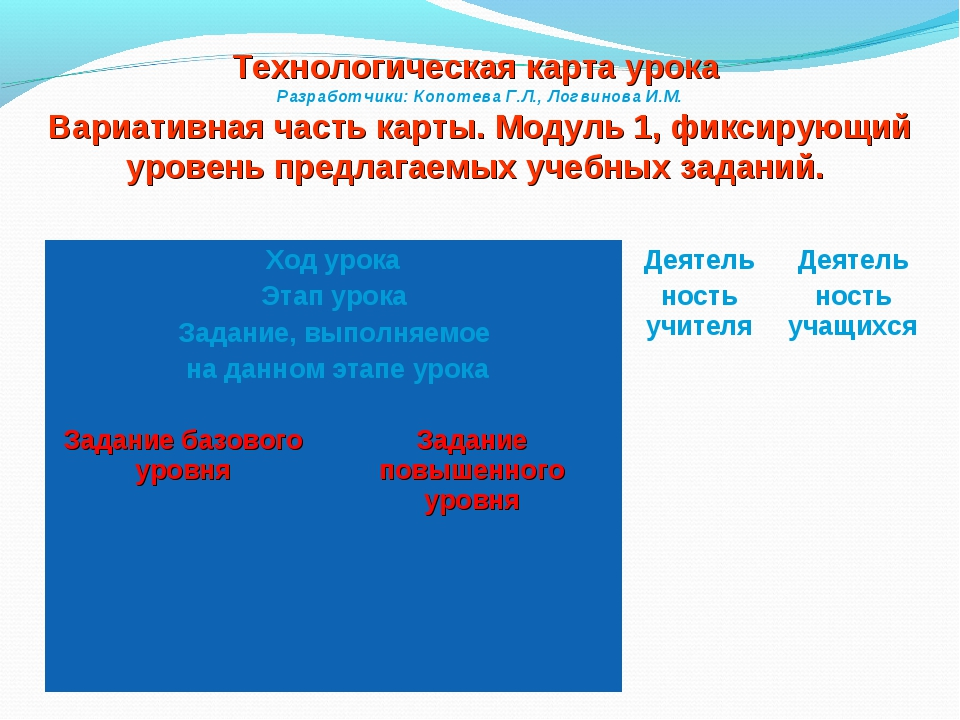 Технологическая карта урока Разработчики: Копотева Г.Л., Логвинова И.М. Вари...