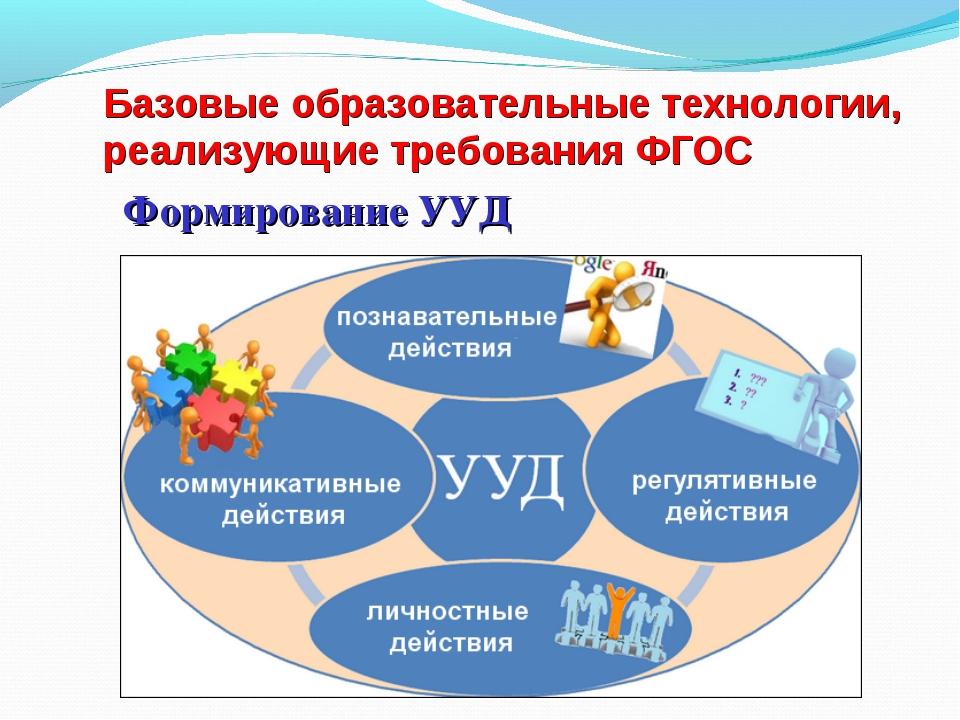 Базовые образовательные технологии, реализующие требования ФГОС Формирование...