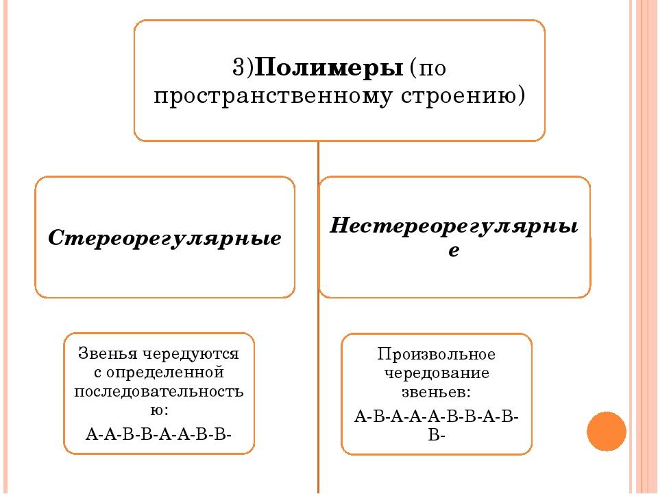 3)Полимеры (по пространственному строению) Стереорегулярные Звенья чередуются...