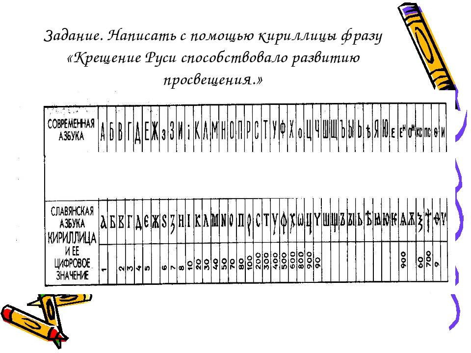 Задание. Написать с помощью кириллицы фразу «Крещение Руси способствовало раз...