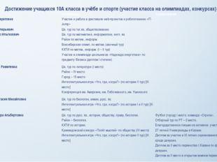 Достижение учащихся 10А класса в учёбе и спорте (участие класса на олимпиада