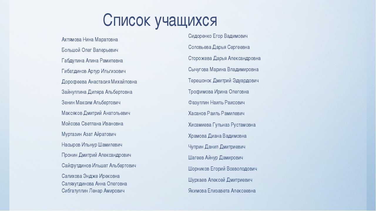 Список учащихся АхтямоваНина Маратовна Большой Олег Валерьевич Габдулина Алин...