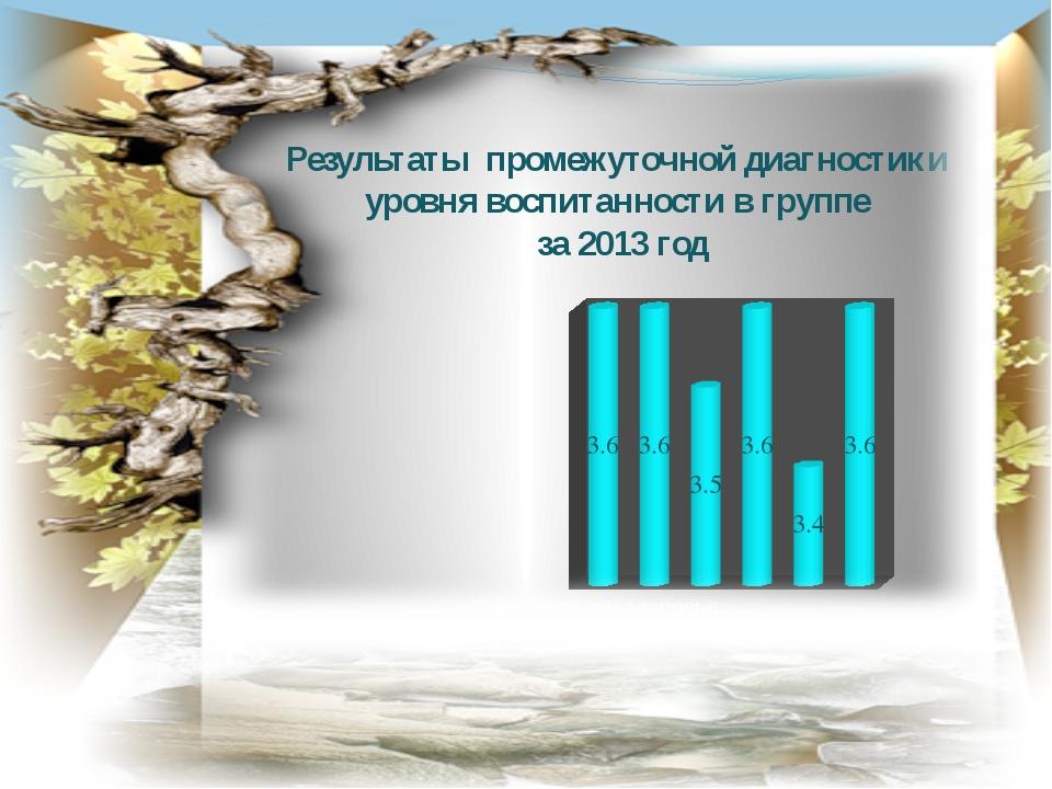 Результаты промежуточной диагностики уровня воспитанности в группе за 2013 год