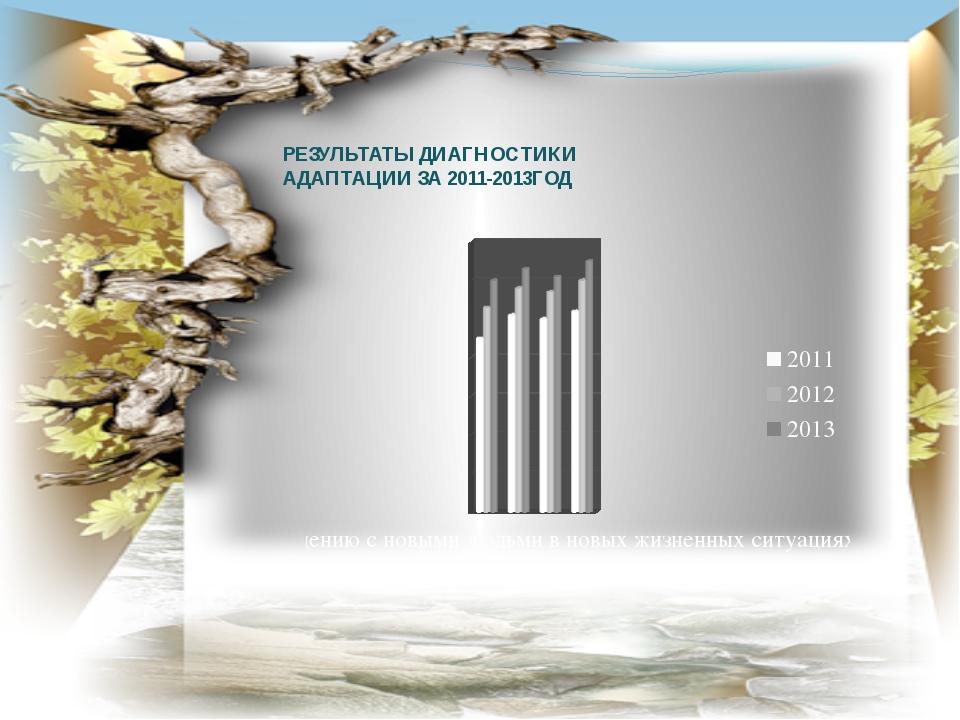 РЕЗУЛЬТАТЫ ДИАГНОСТИКИ АДАПТАЦИИ ЗА 2011-2013ГОД