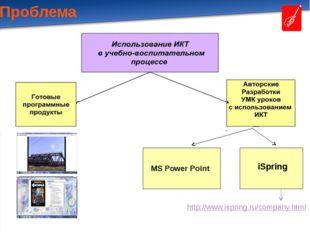 Проблема MS Power Point iSpring http://www.ispring.ru/company.html