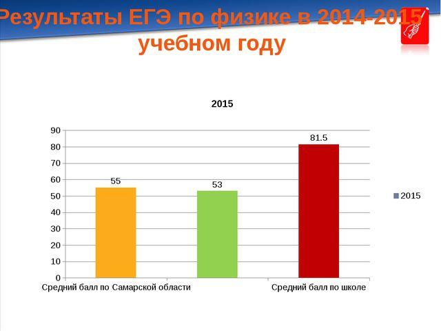 Результаты ЕГЭ по физике в 2014-2015 учебном году