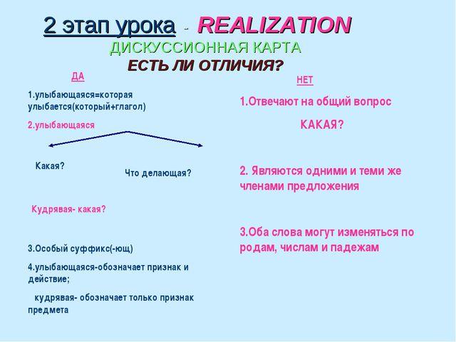 2 этап урока - REALIZATION ДИСКУССИОННАЯ КАРТА ЕСТЬ ЛИ ОТЛИЧИЯ? ДА 1.улыбающа...