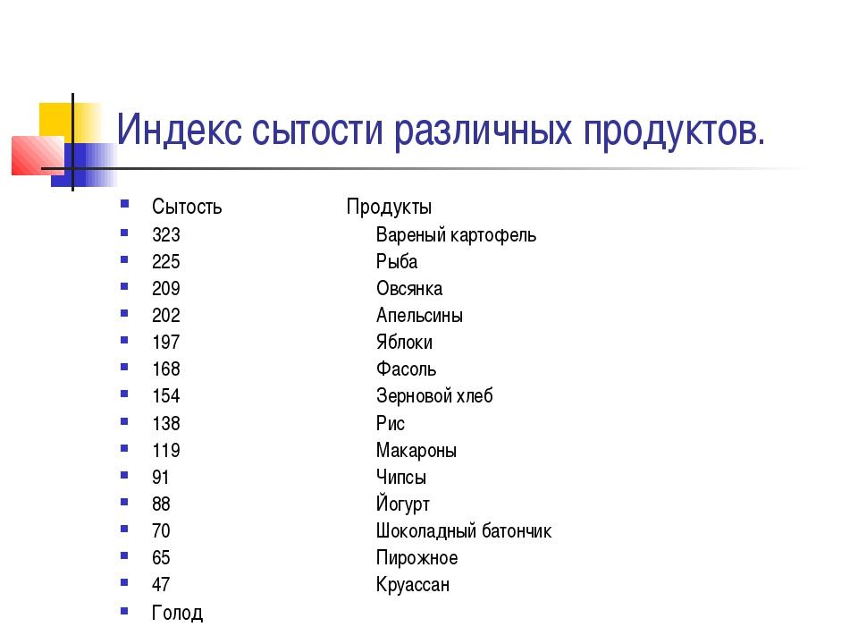 Индекс сытости различных продуктов. Сытость Продукты 323 Вареный картофель 2...