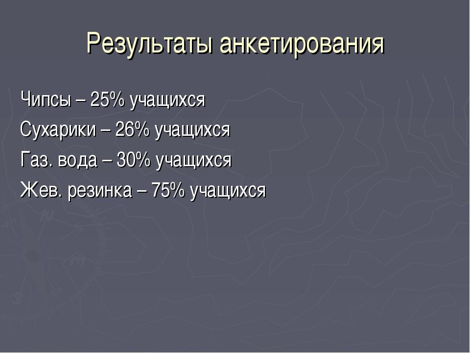 Результаты анкетирования Чипсы – 25% учащихся Сухарики – 26% учащихся Газ. во...
