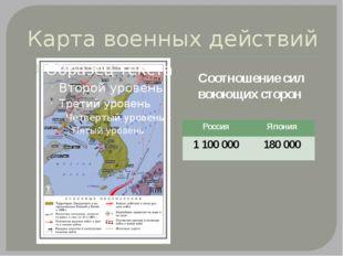 Карта военных действий Соотношение сил воюющих сторон Россия Япония 1 100000