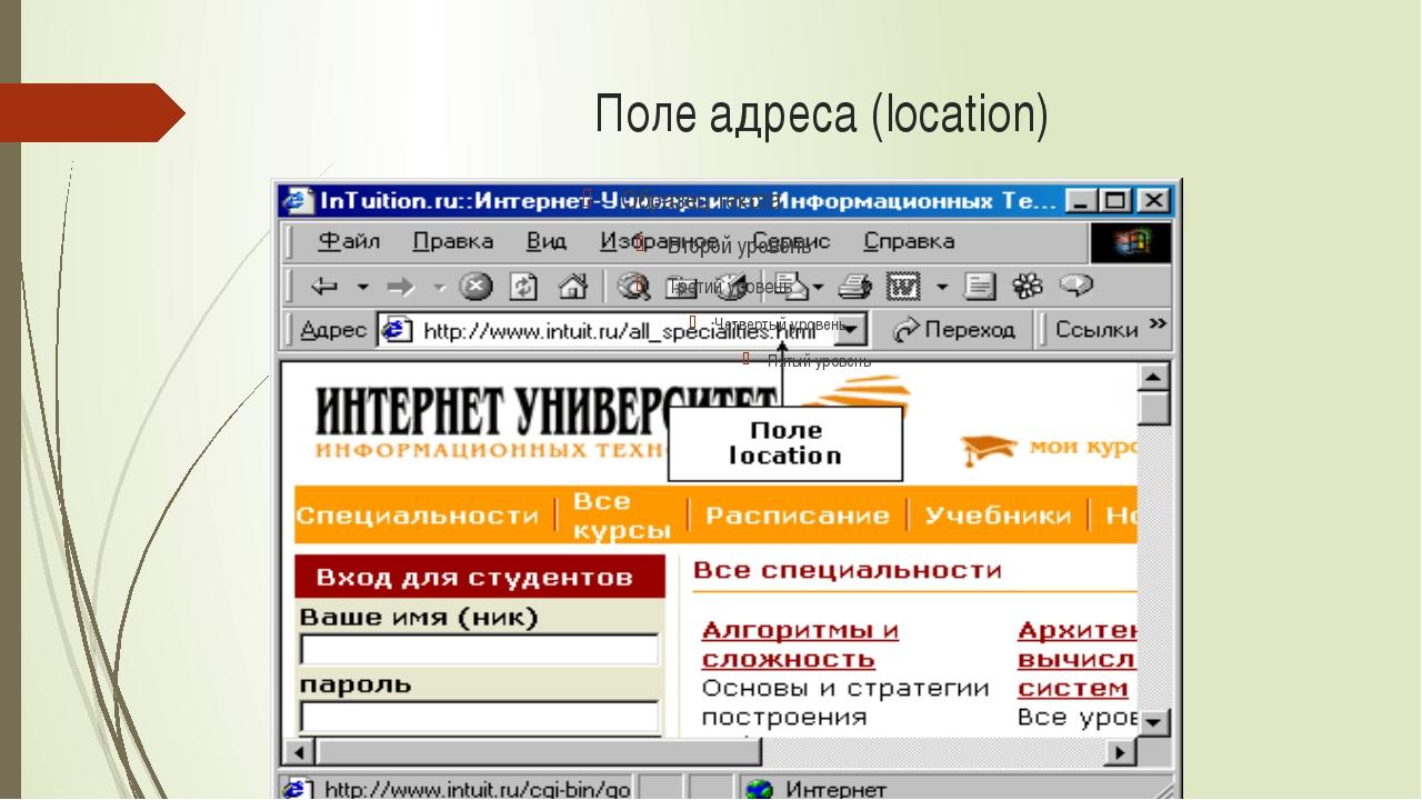 Поле адреса (location)
