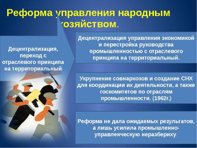 Реформа управления народным хозяйством. . Децентрализация, переход с отраслев...