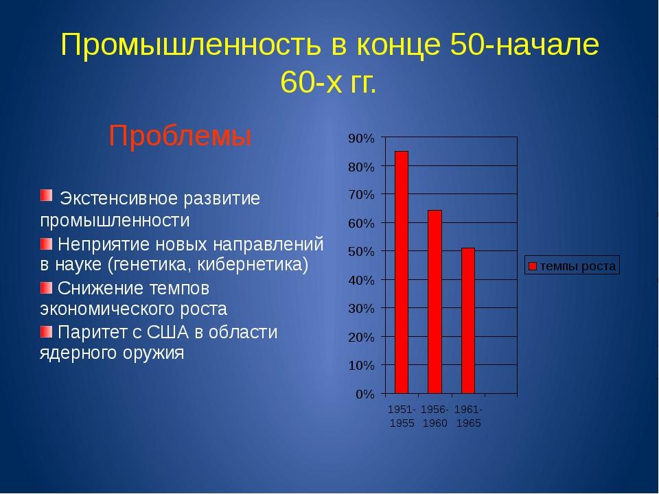 Промышленность в конце 50-начале 60-х гг. Проблемы Экстенсивное развитие пром...