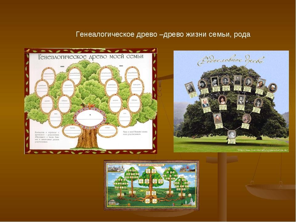 Генеалогическое древо –древо жизни семьи, рода