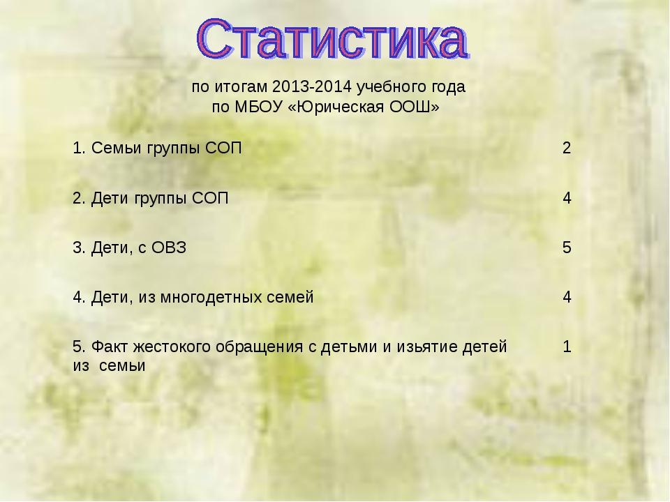 по итогам 2013-2014 учебного года по МБОУ «Юрическая ООШ» 1. Семьи группы СОП...