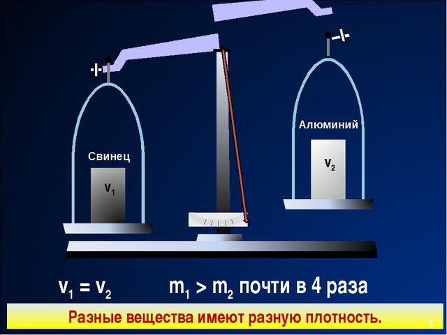 v1 v2 v1 = v2 m1 > m2 почти в 4 раза Свинец Алюминий Разные вещества имеют ра...