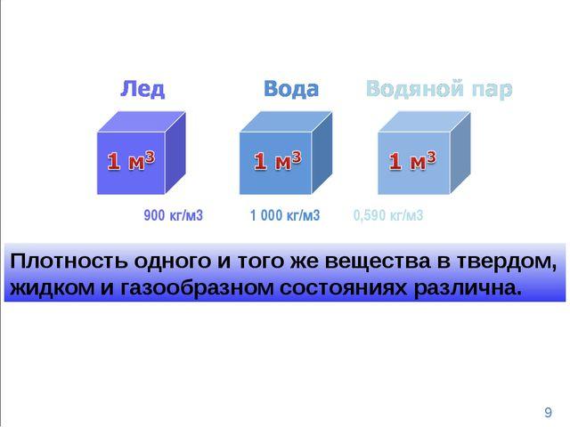900 кг/м3 1 000 кг/м3 0,590 кг/м3 Плотность одного и того же вещества в твер...