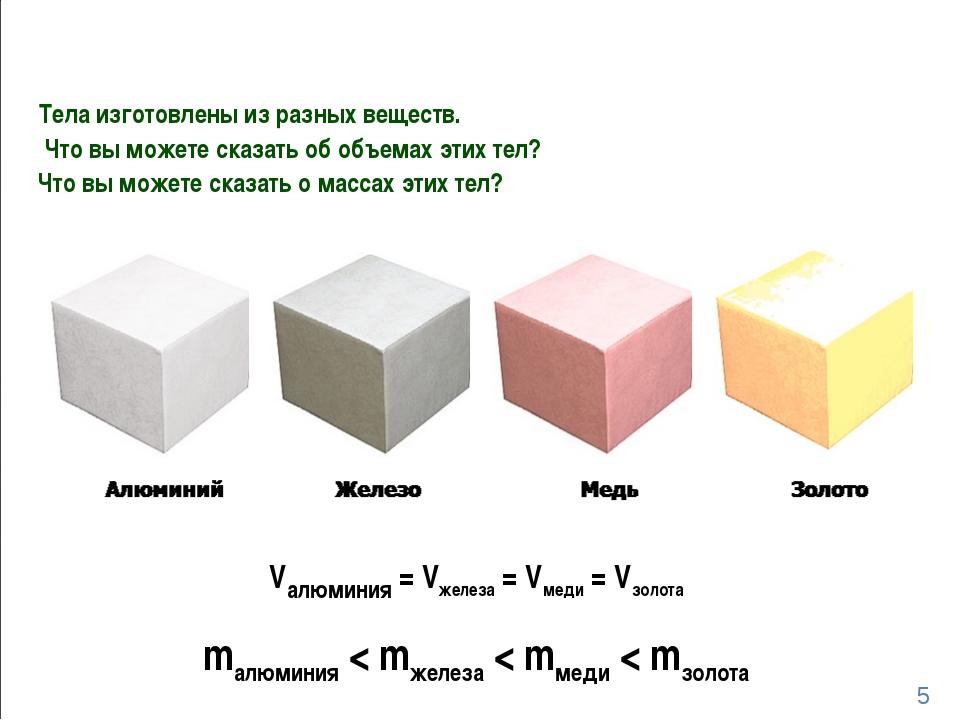 Тела изготовлены из разных веществ. Что вы можете сказать об объемах этих тел...