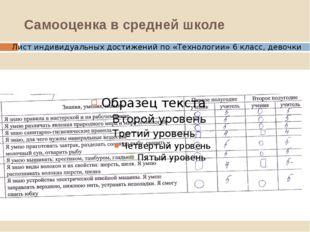 Самооценка в средней школе Лист индивидуальных достижений по «Технологии» 6 к