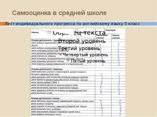 Самооценка в средней школе Лист индивидуального прогресса по английскому язык