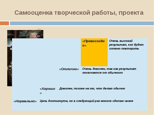 Самооценка творческой работы, проекта «Превосходно» Очень высокий результат,...