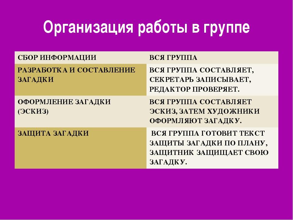 ПЛАН ЗАЩИТЫ ПРОЕКТА