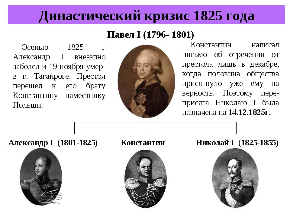 Династический кризис 1825 года Осенью 1825 г Александр I внезапно заболел и 1...