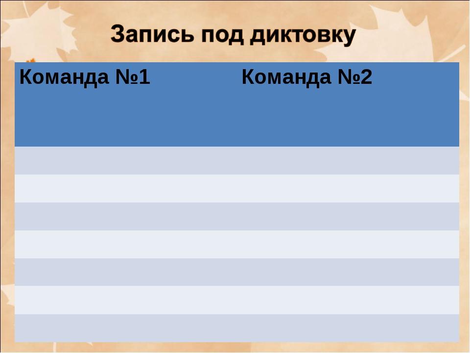 Команда №1 Команда №2