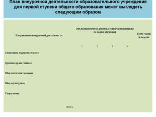 План внеурочной деятельности образовательного учреждения для первой ступени о