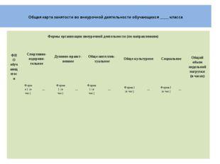 Общая карта занятости во внеурочной деятельности обучающихся ____ класса ФИО