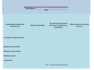Индивидуальная карта занятости во внеурочной деятельности обучающегося _____