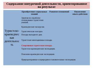 Содержание внеурочной деятельности, ориентированное на результат Туристско-к