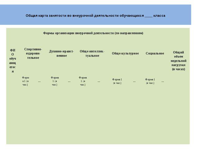 Общая карта занятости во внеурочной деятельности обучающихся ____ класса ФИО...