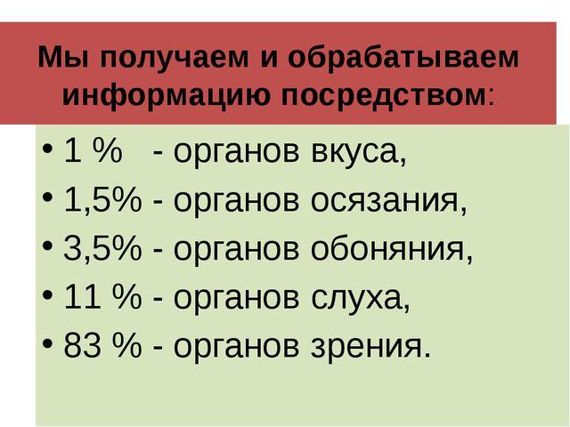 Мы получаем и обрабатываем информацию посредством: 1 % - органов вкуса, 1,5%...