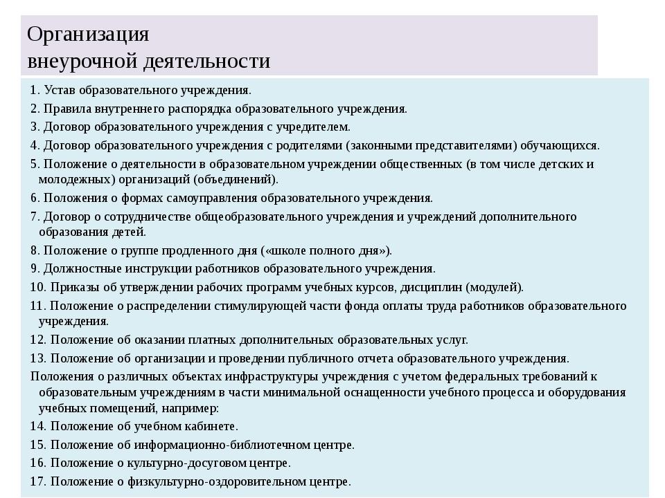 1. Устав образовательного учреждения. 2. Правила внутреннего распорядка образ...