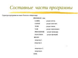 Составные части программы Структура программы на языке Паскаль в общем виде: