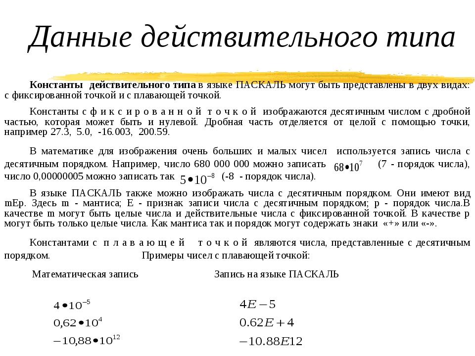 Данные действительного типа Константы действительного типа в языке ПАСКАЛЬ м...