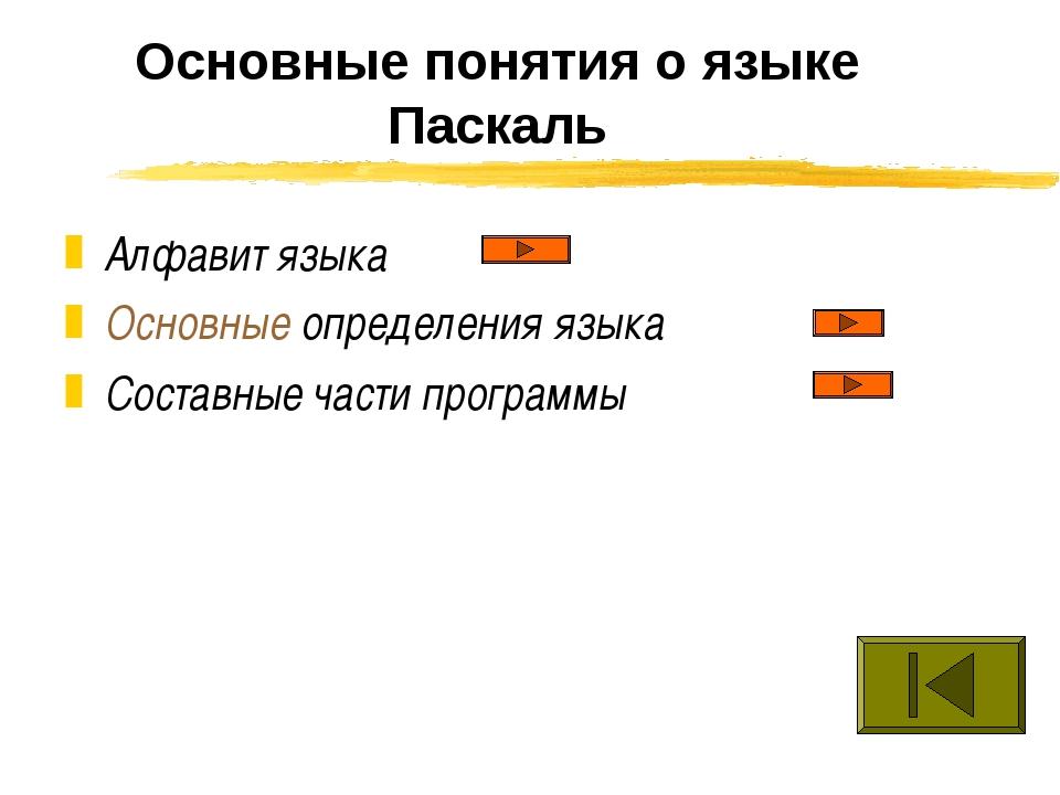 Основные понятия о языке Паскаль Алфавит языка Основные определения языка Сос...