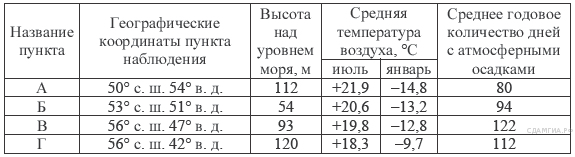 http://geo.sdamgia.ru/get_file?id=1410
